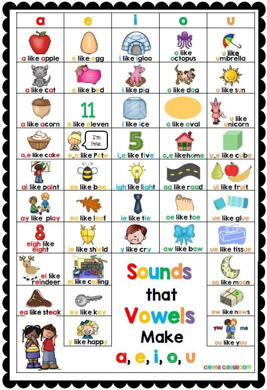 Teach Your Students The Letter Combinations That Make Vowel Sounds With This Chart Is Organized By Each So Helpful For All Grades