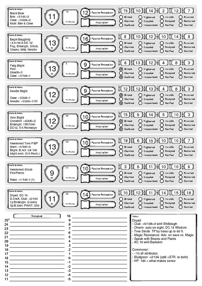 Encounter Sheet Liberatedcapsicum Dnd Character Sheet Character Sheet Dnd