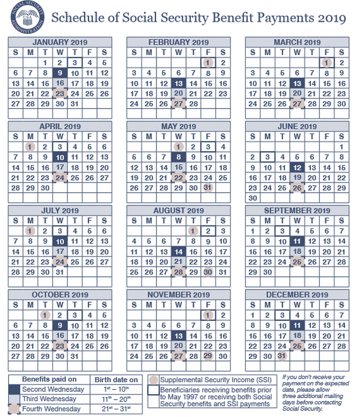 Here S Your 2019 Social Security Payments Schedule The Motley Fool Social Security Payment Schedule The Motley Fool