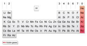 Neon is part of group 8a along with the rest of the noble gases gcse bitesize the modern periodic table urtaz Gallery