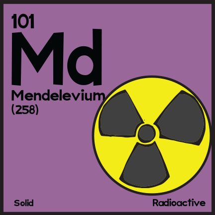 Mendelevium    wwwangrysquirrelstudio ?pu003d3989 The - new periodic table with atomic mass and isotopes