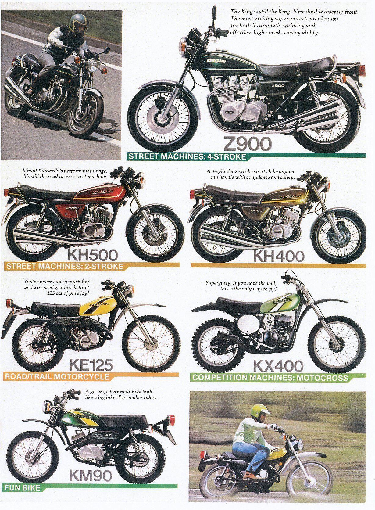 Kawasaki 1976 1/2 https://plus.google.com/+ ...
