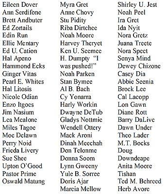 Funny skeleton names
