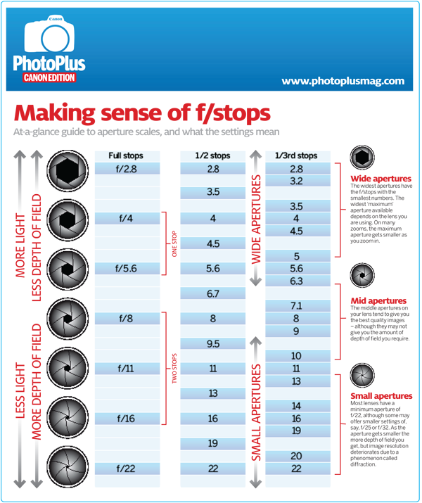 the lens a practical guide for the creative photographer pdf