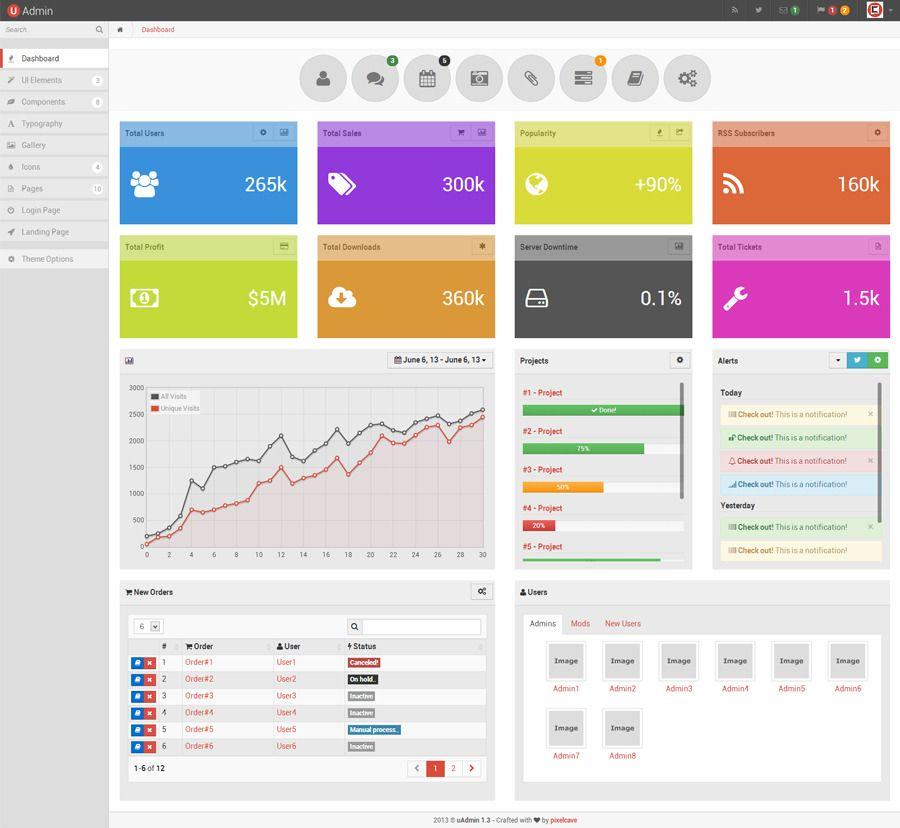 uAdmin - Responsive Admin Dashboard Template Dashboards - spreadsheet compare 2010 download