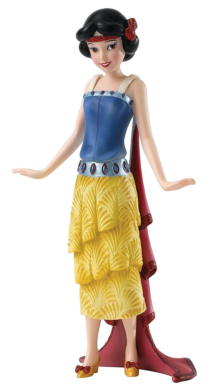 Amazon.com: Couture de Force Disney Art Deco Princess Snow ...