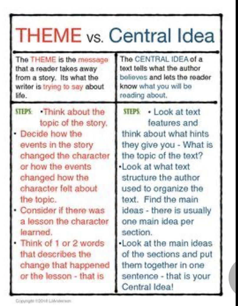 Pin By Jessica Bretas On Ap Literature Staar Eoc Middle School Reading Teaching Themes 7th Grade Reading