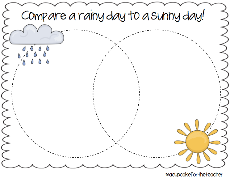compare things to do on a rainy day and a sunny day