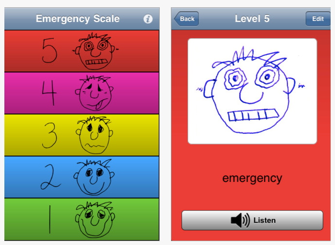 Autism 5 Point Scale EP App Pinned by PediaStaff