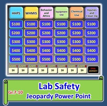 Lab Safety  Jeopardy Powerpoint Game Editable  Hazard Symbol