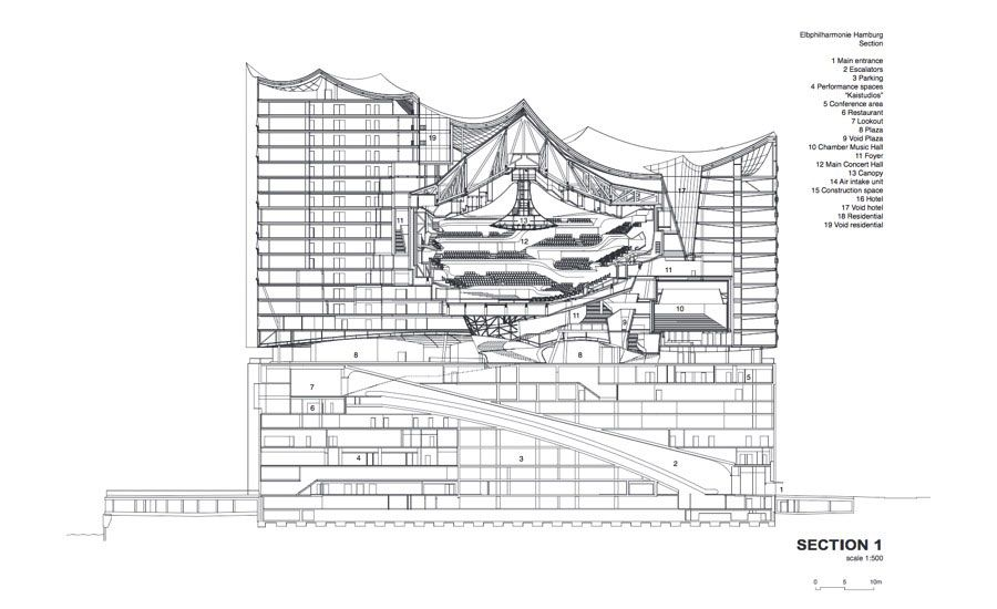 Elbphilharmonie By Herzog De Meuron Book Design Inspiration Book Design Architecture Drawing