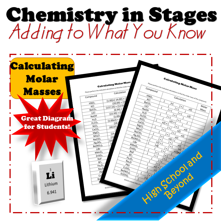 Calculating Molar Masses Chemical equation, Chemistry