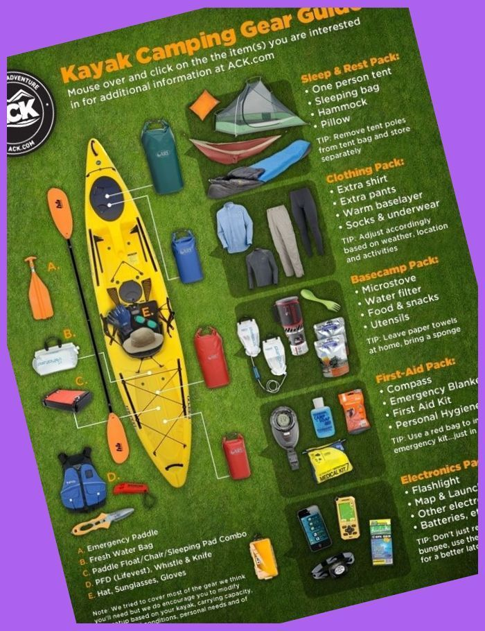 Photo of Kayak Camping Checklist | Camping Essentials Clothes | Camping Essentials List |…