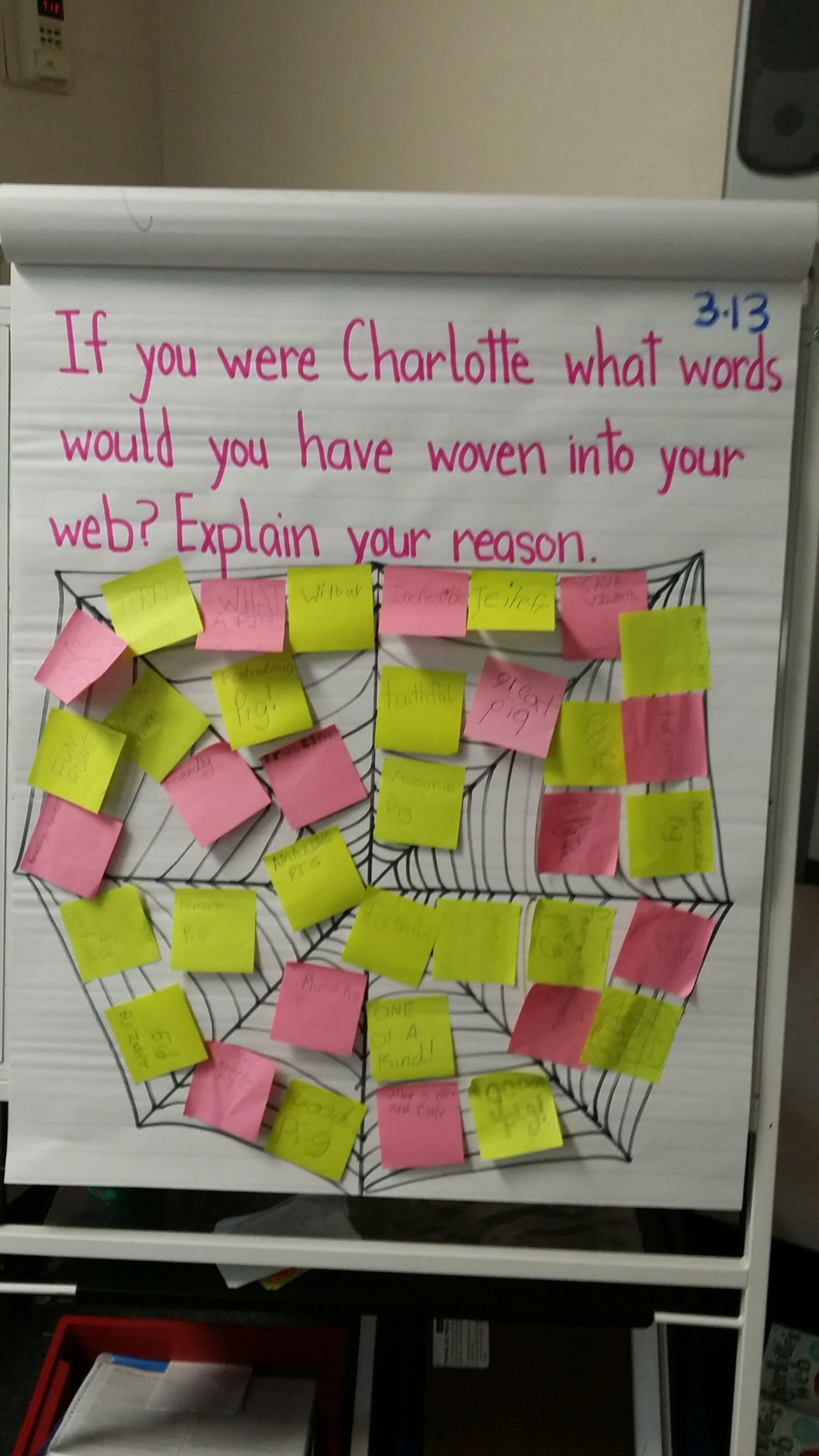 Classroom Website Ideas ~ Charlotte s web activity rd grade langugae arts