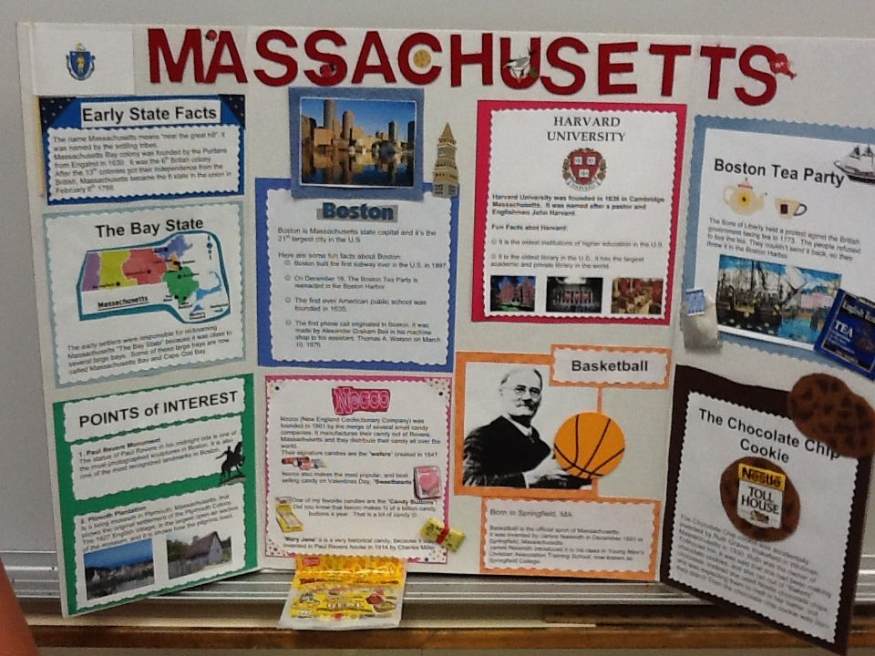 Massachusetts state poster board by a very bright student - project poster board