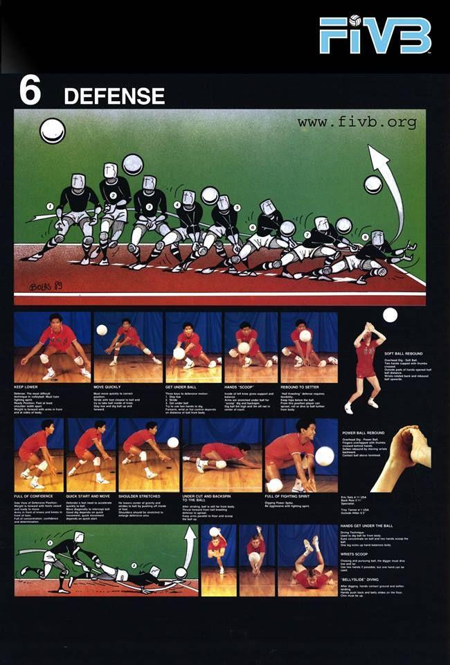 Defense Volleyball Training Volleyball Drills Volleyball Skills
