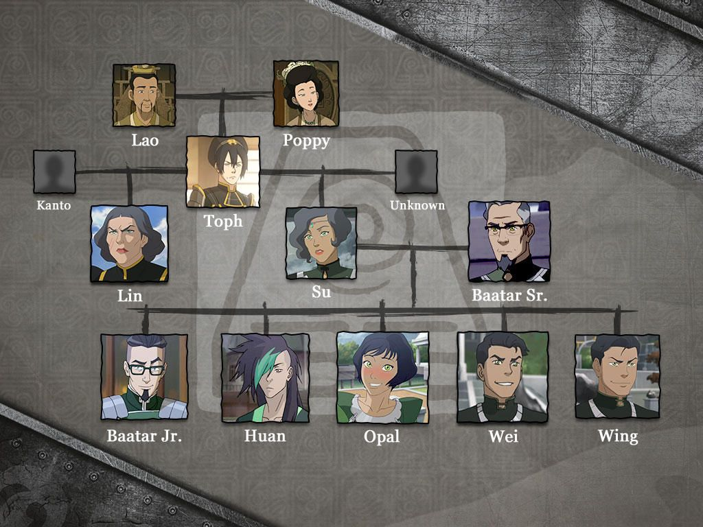 Official Family Trees Let S Just All Agree That Sokka Is