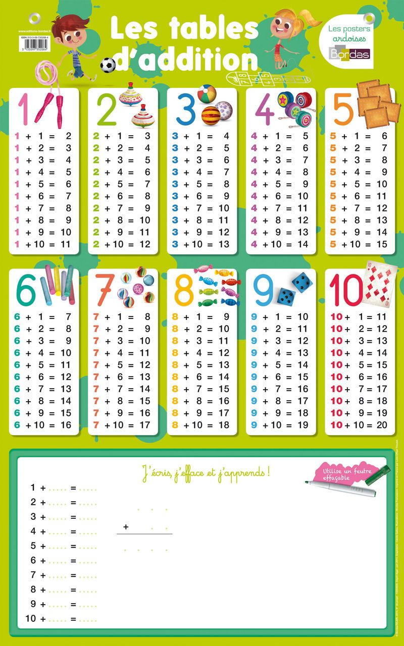Poster Ardoise Les Tables D Addition Cahier D Activites D Exercices Editions Bordas Table Addition Additions Ce1 Addition Maternelle