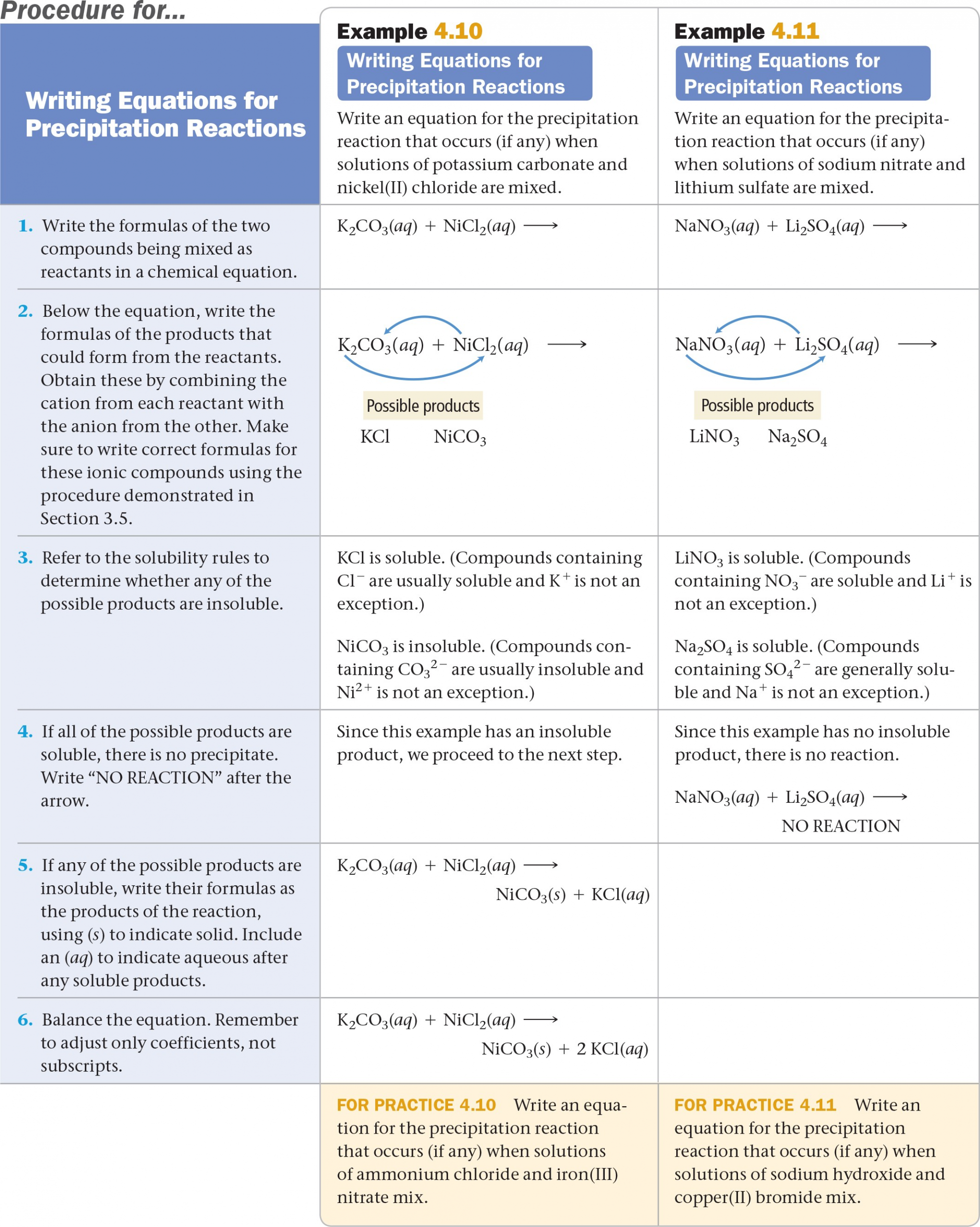 7 Recent Worksheet More Practice Naming Ionic Compounds Di 2020 [ 2560 x 2045 Pixel ]