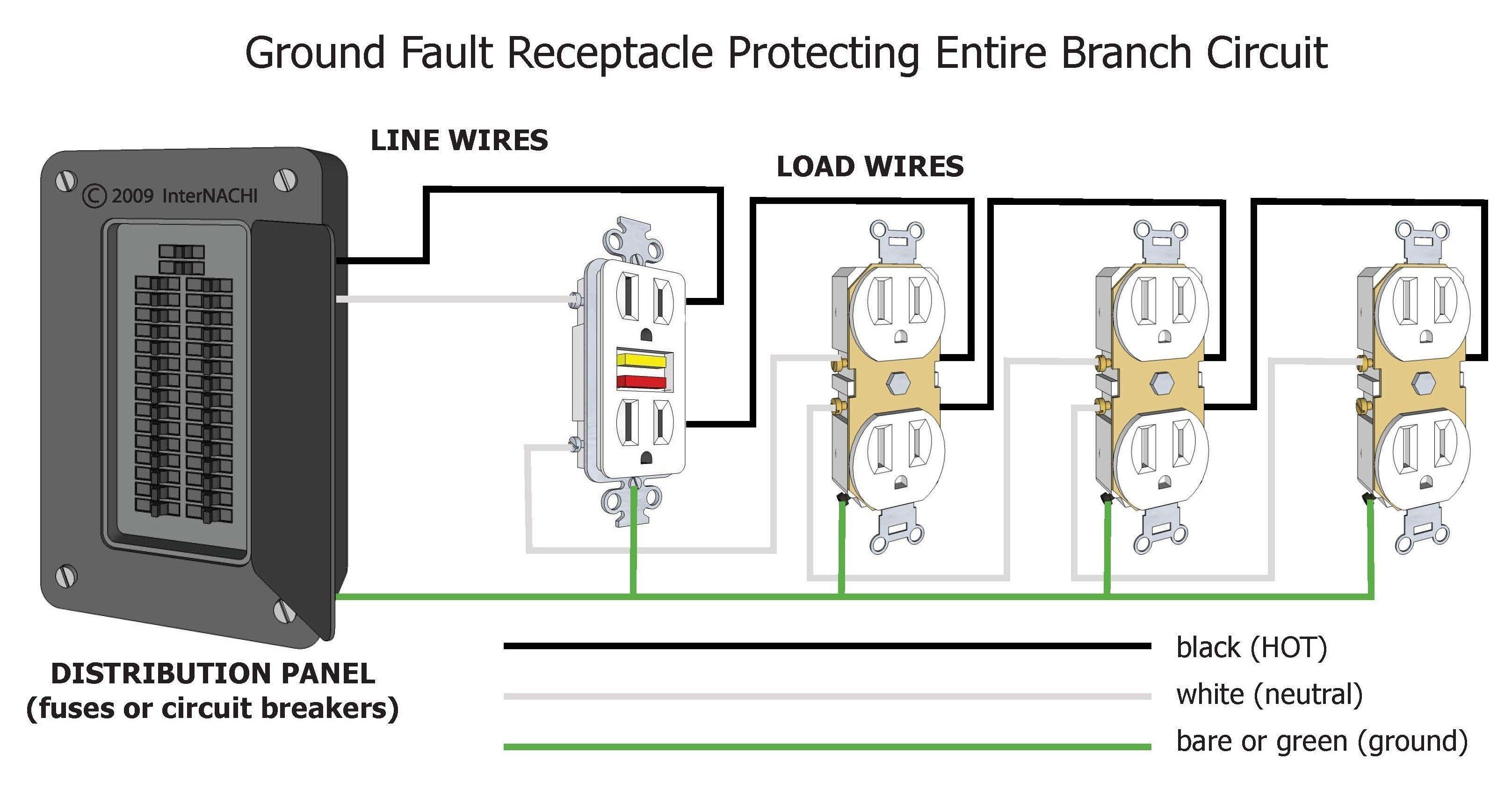 Power Point Wiring Diagram Australia Diagram Diagramtemplate Diagramsample Electrica