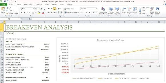 Break Even Analysis Template for Excel 2013 With Data Driven Charts - Analysis Spreadsheet Template