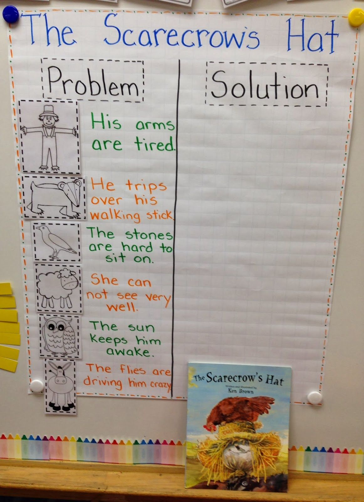 Problem and Solution using the book \