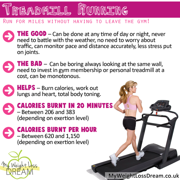 best way to reduce weight treadmill