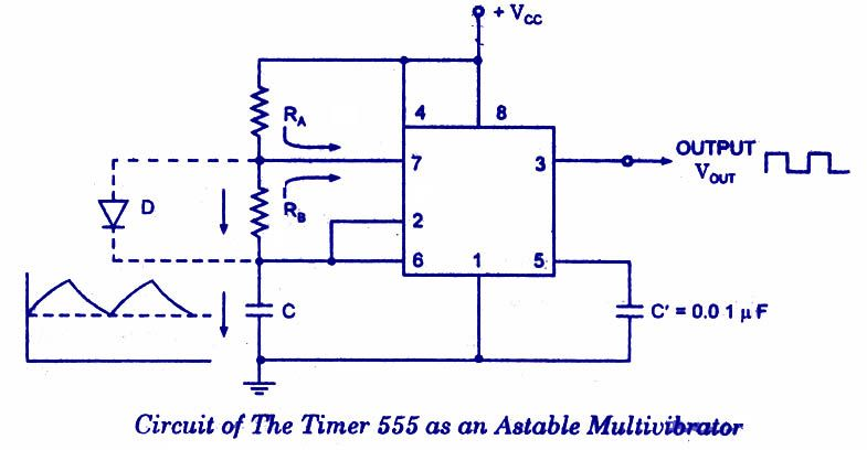 555 timer as an astable multivibrator projects to try