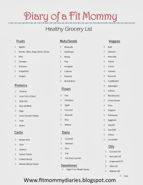 image regarding Printable Clean Eating Grocery List named Pin upon Mommy Concerns