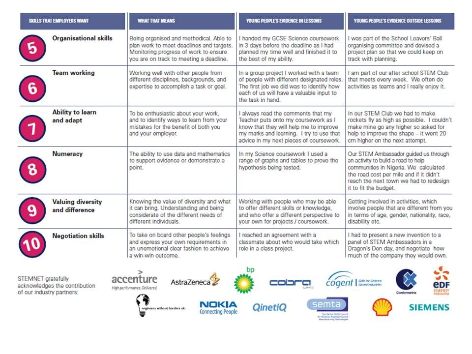 Career fields image by trinity walsh on career info