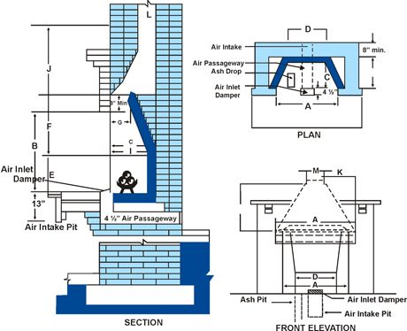 Bontool fireplace cross section brick fireplaces for Fireplace construction plans