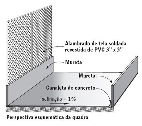 Revista Equipe De Obra Quadra Poliesportiva E Quadra Esportiva