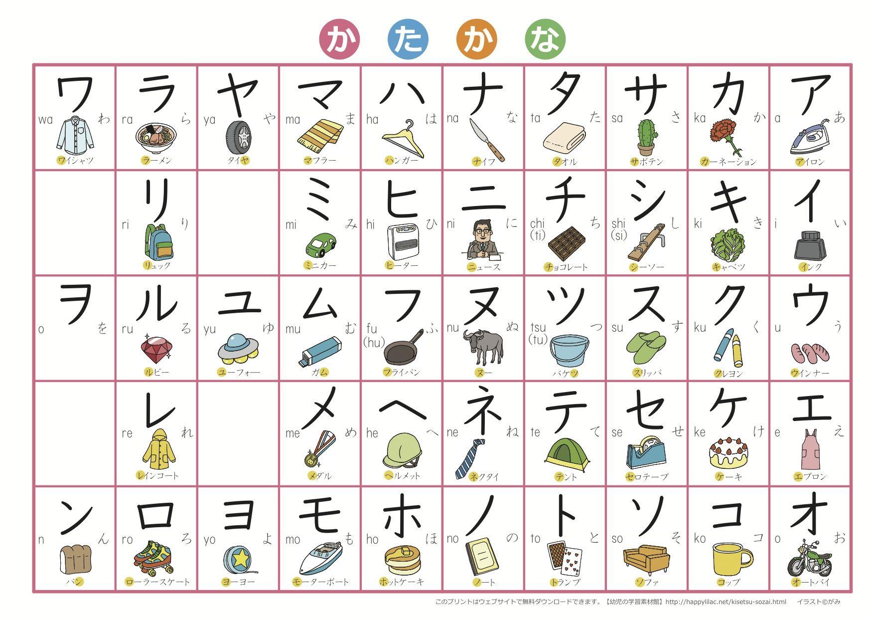 かたかな表 | カタカナ表, 学習, 地図 記号