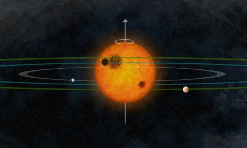 All in a row. The three known planets in the Kepler-30 system, shown in this artist's impression, circle their parent star in closely aligned orbits and occasionally pass in front of a large starspot, a new study suggests.Credit: Cristina Sanchis Ojeda