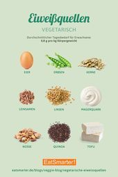 Vegetarische Eiweißquellen  die Top 10