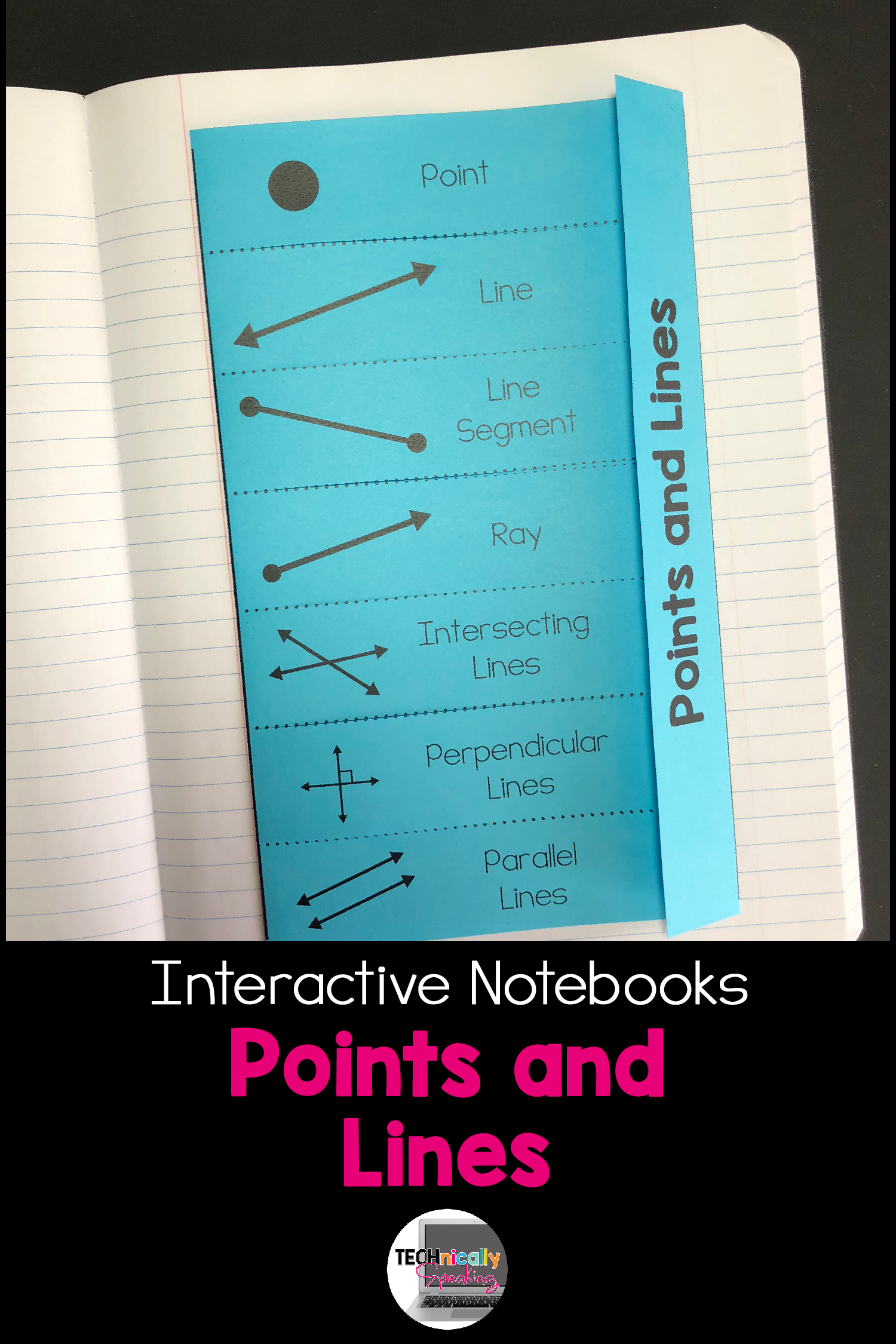 Points And Lines Posters And Interactive Notebook Inb Set