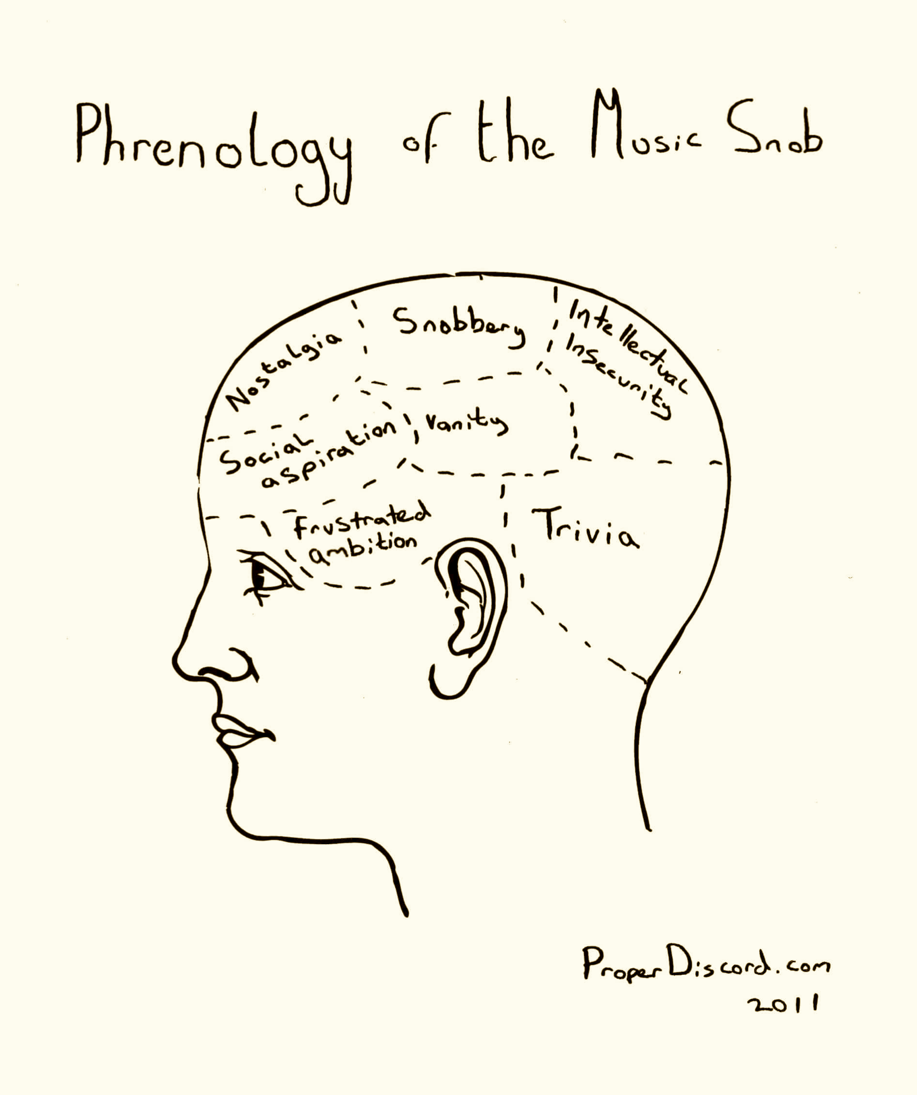 music snob - Google Search | Music poster, Nostalgia, Phrenology