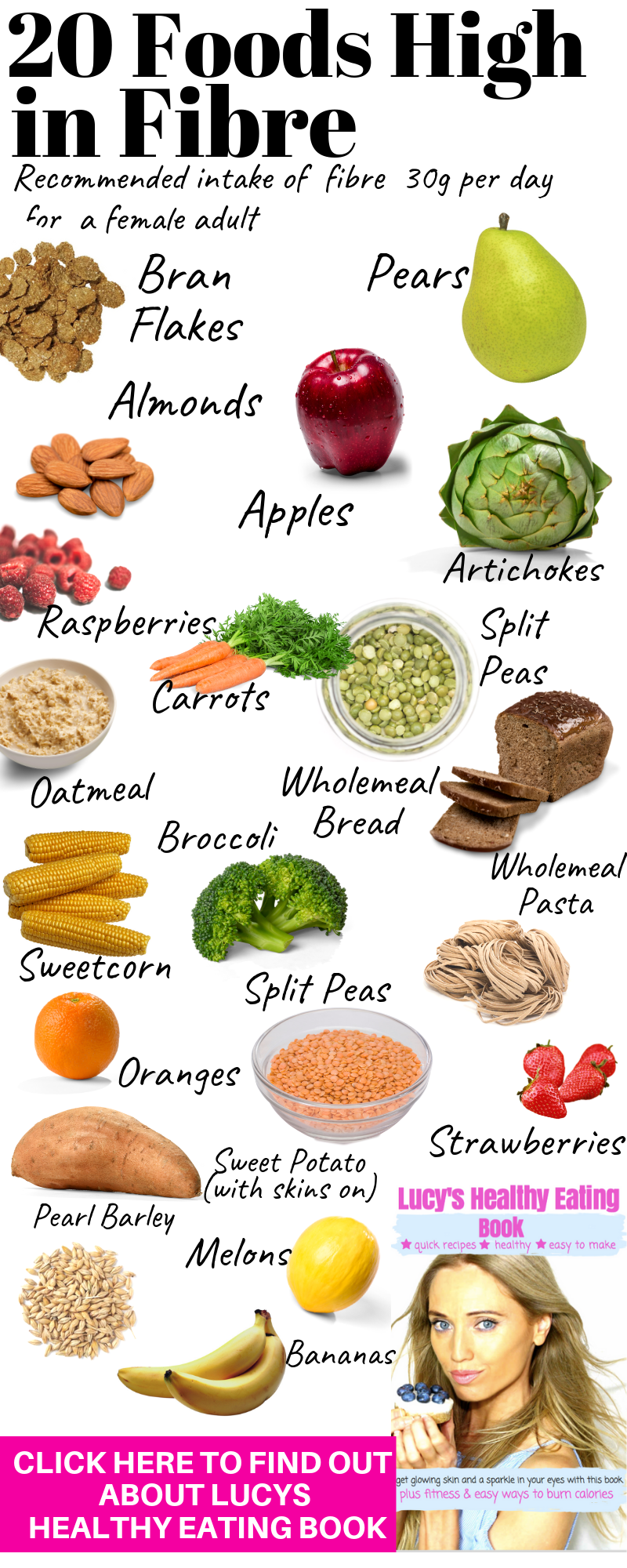 Foods High in Fibre #nutritionhealthyeating