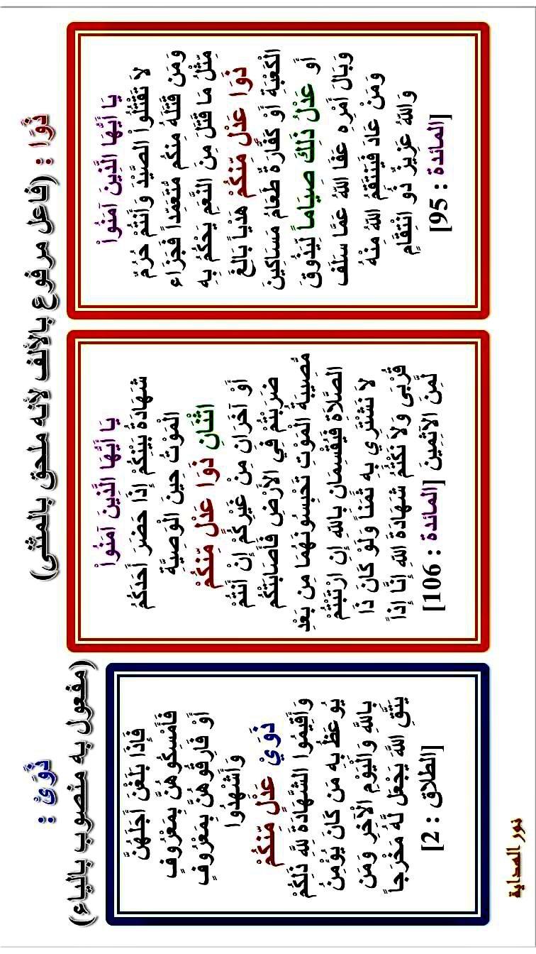 ذوا عدل منكم مرتان في القرآن في المائدة ذوي عدل منكم وحيدة في الطلاق ٢ Periodic Table Diagram