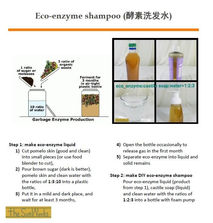 Eco Enzyme Shampoo Works For My Hair