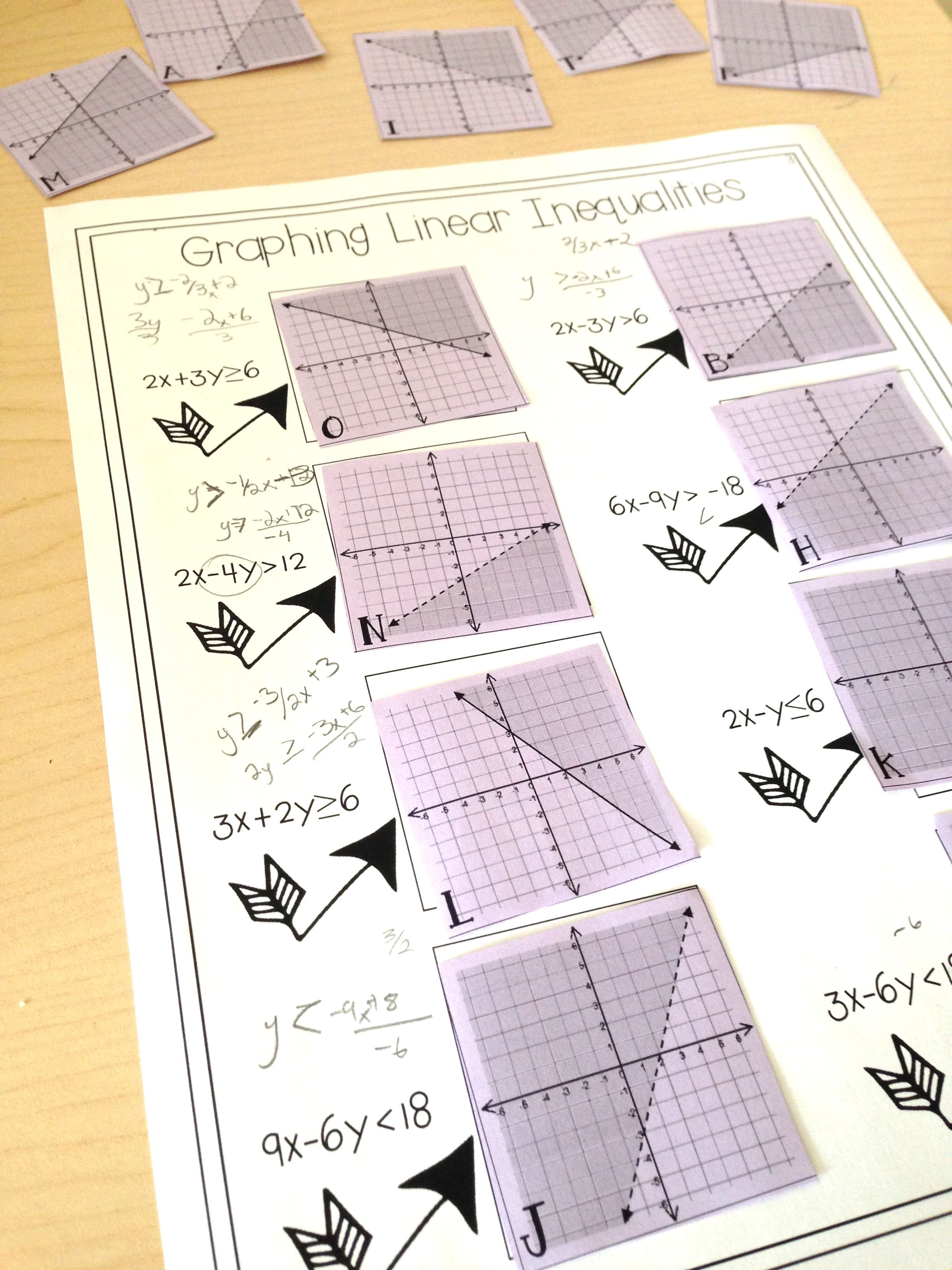 Graphing Linear Inequalities - Card Match Activity | Solving ...