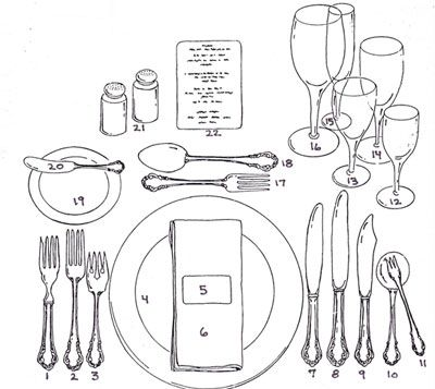 How To Set A Table The Right Way Formal SettingsDining Room