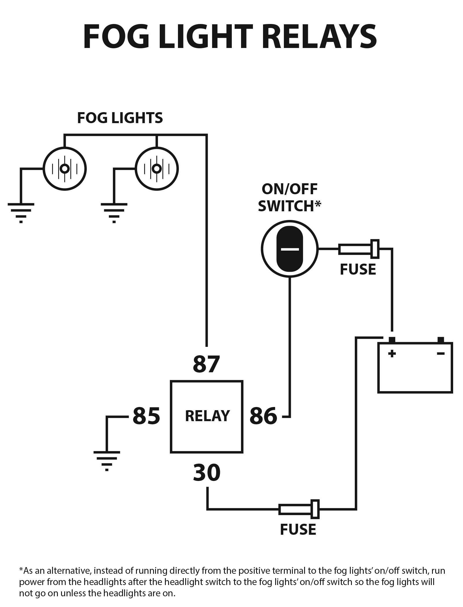 medium resolution of electric fog light relays car audio installation electrical installation trailer wiring diagram