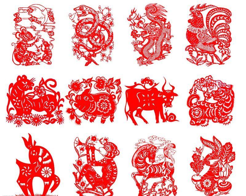 Chinese Zodiac Animals Chinese Zodiac years of birth are