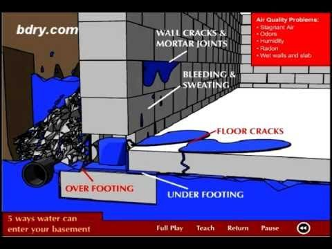 The 5 Ways Water Enters Your Basement   B Dry Waterproofing   YouTube