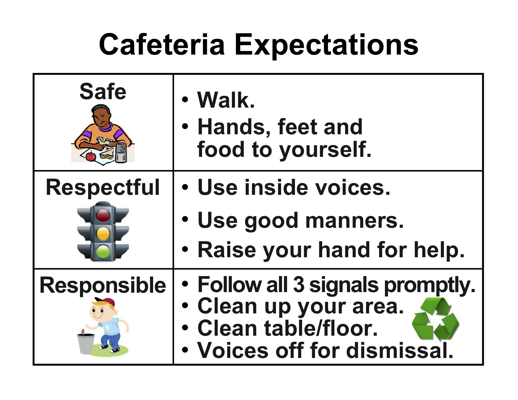 Cafeteria Rules Elementary Google Search Ap Stuff
