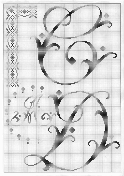 Pin de Carol Kramer en Needlepoint | Pinterest | Bordado, Letras y ...