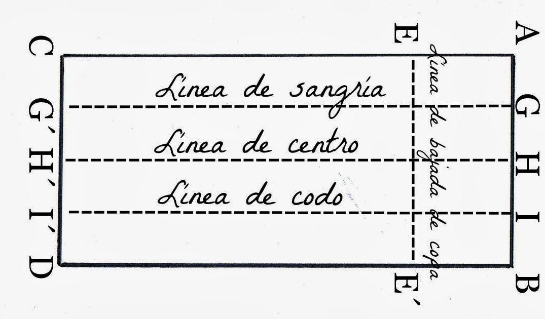 Patrones de Costura: PATRÓN BASICO DE MANGA   moldes   Pinterest ...
