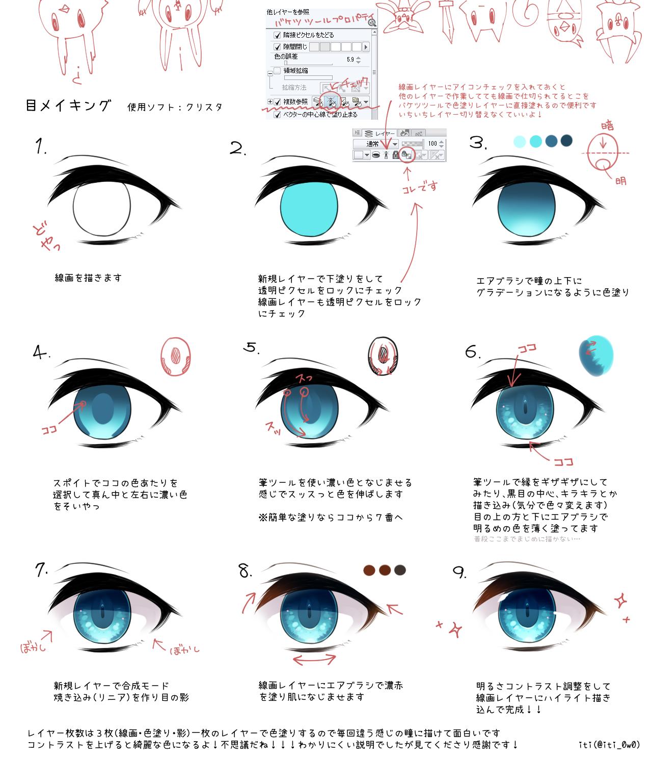 anime eyes Digital painting tutorials, Eye drawing