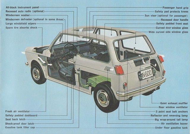 Honda N600 Brochure From 1968 Detail In 2020 Honda Car Advertising Honda Fit